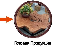 Готовая мебельная продукция