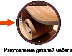 Изготовление деталей мебели