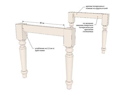 Конструкция ножек стола